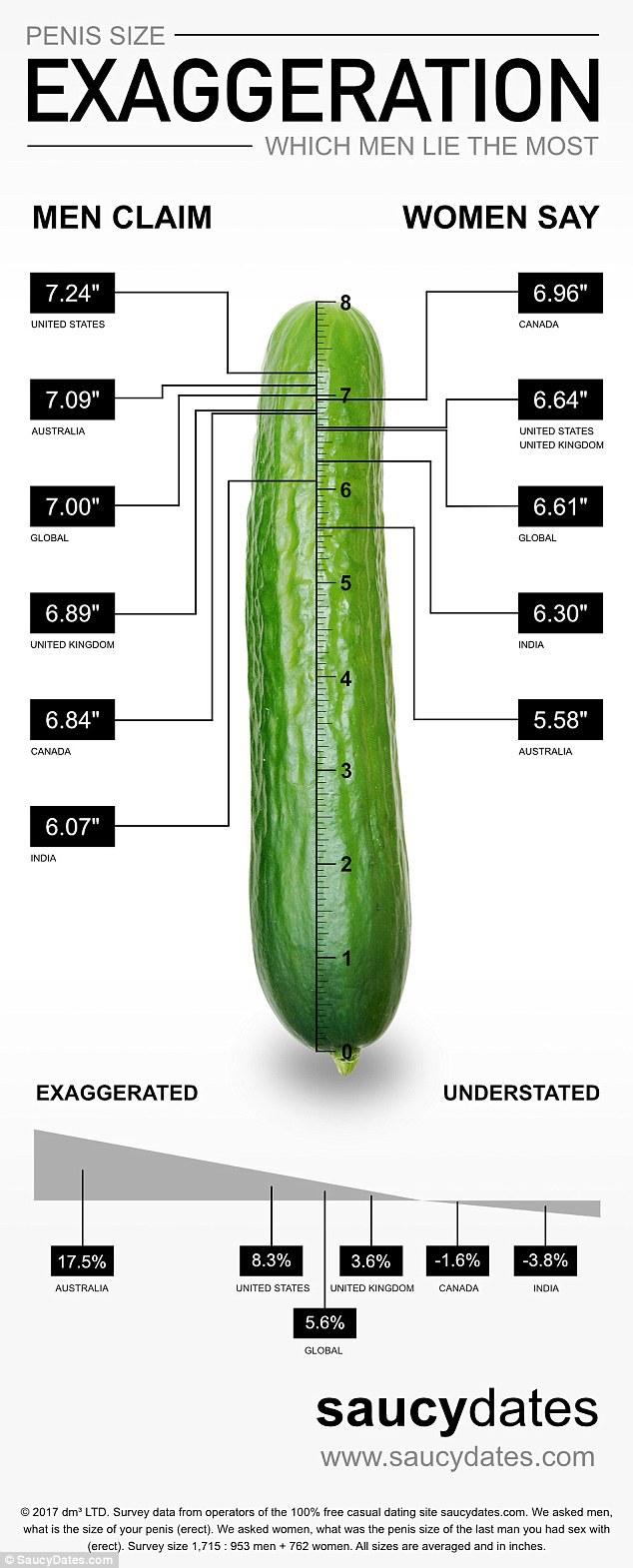 penisul nu este trezit care vitamine sunt cele mai bune pentru o erecție