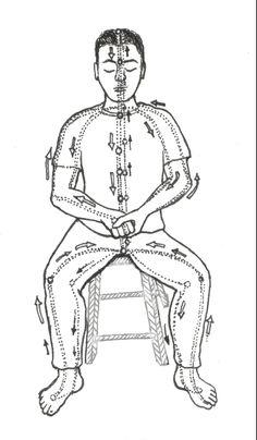 exercitiu pentru erectii qigong anestezice pentru penis